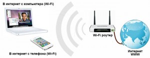 wi-fi-router-01