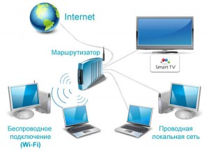 wi-fi-router-02